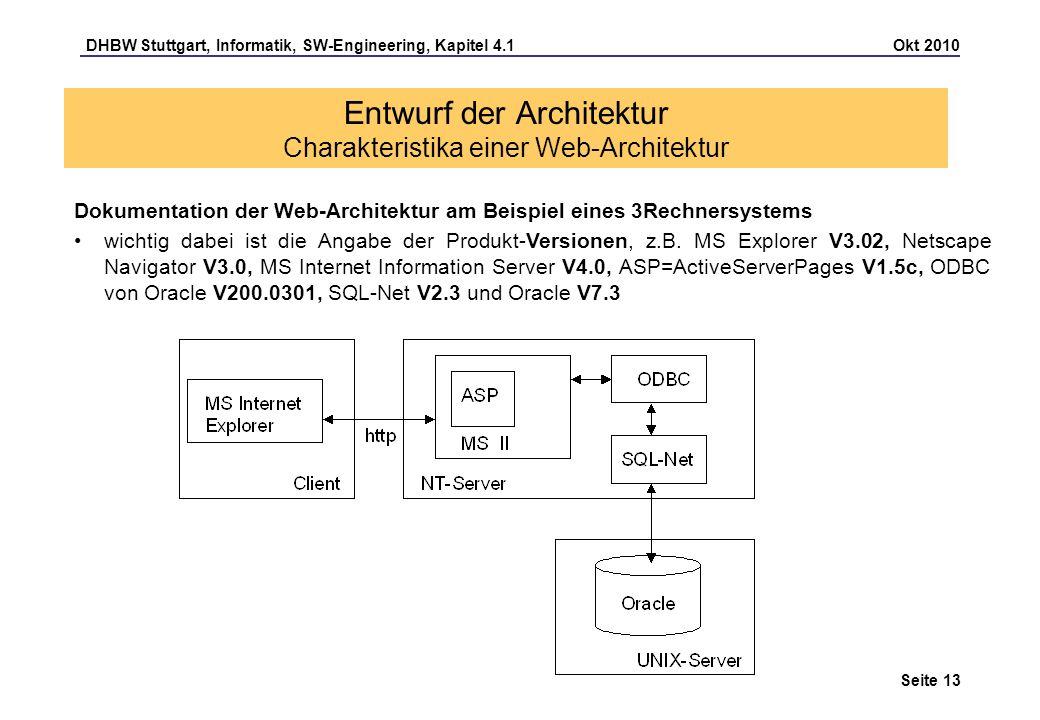 Entwurf der Architektur Charakteristika einer Web-Architektur
