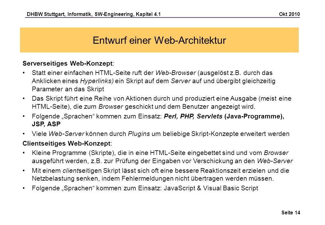 Entwurf einer Web-Architektur