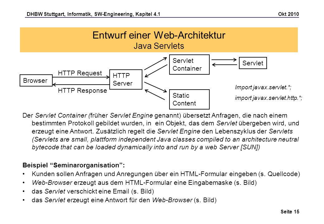 Entwurf einer Web-Architektur Java Servlets