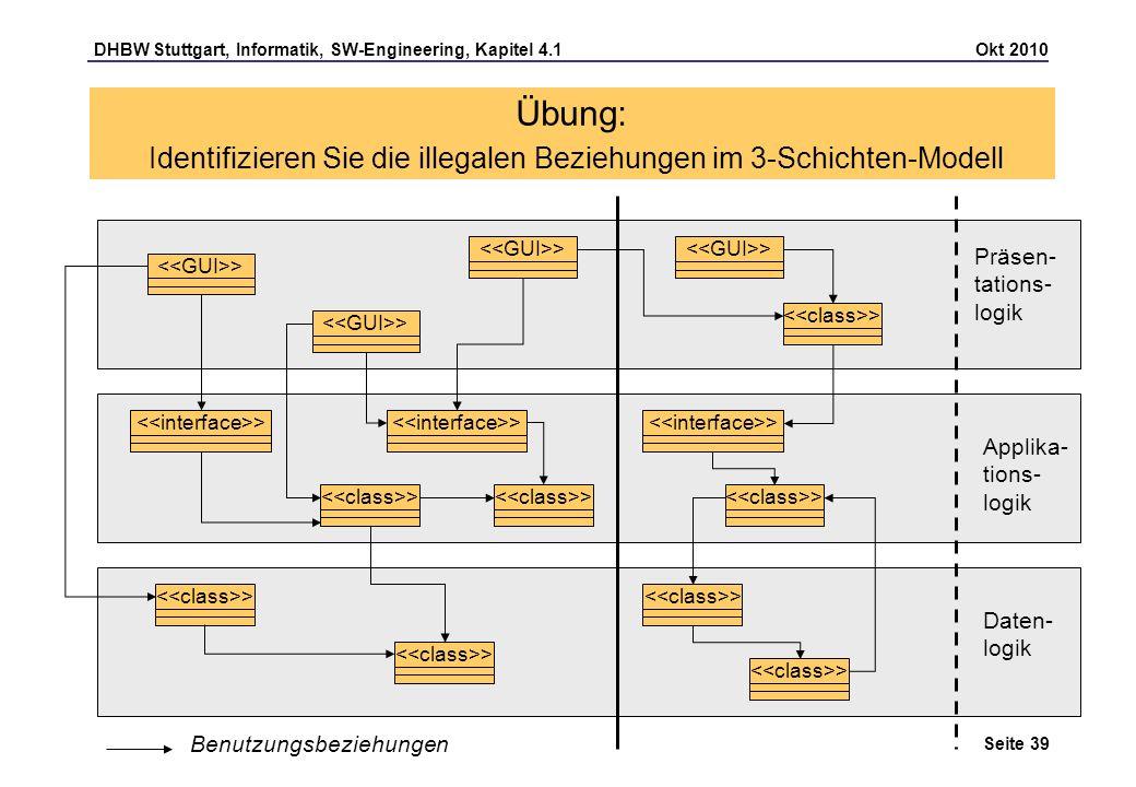Übung: Identifizieren Sie die illegalen Beziehungen im 3-Schichten-Modell