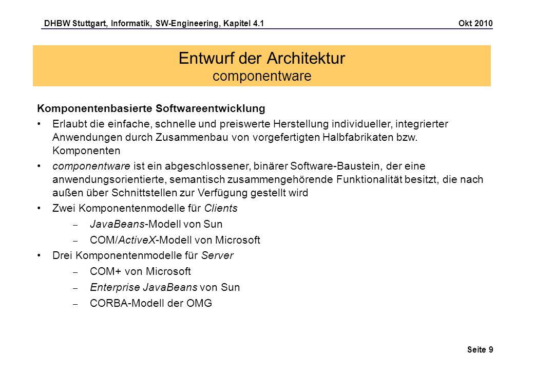 Entwurf der Architektur componentware