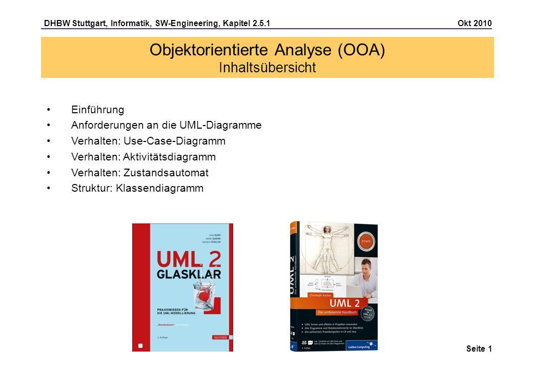 Objektorientierte Analyse (OOA) Inhaltsübersicht
