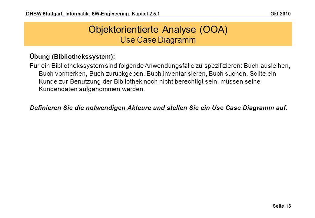 Objektorientierte Analyse (OOA) Use Case Diagramm