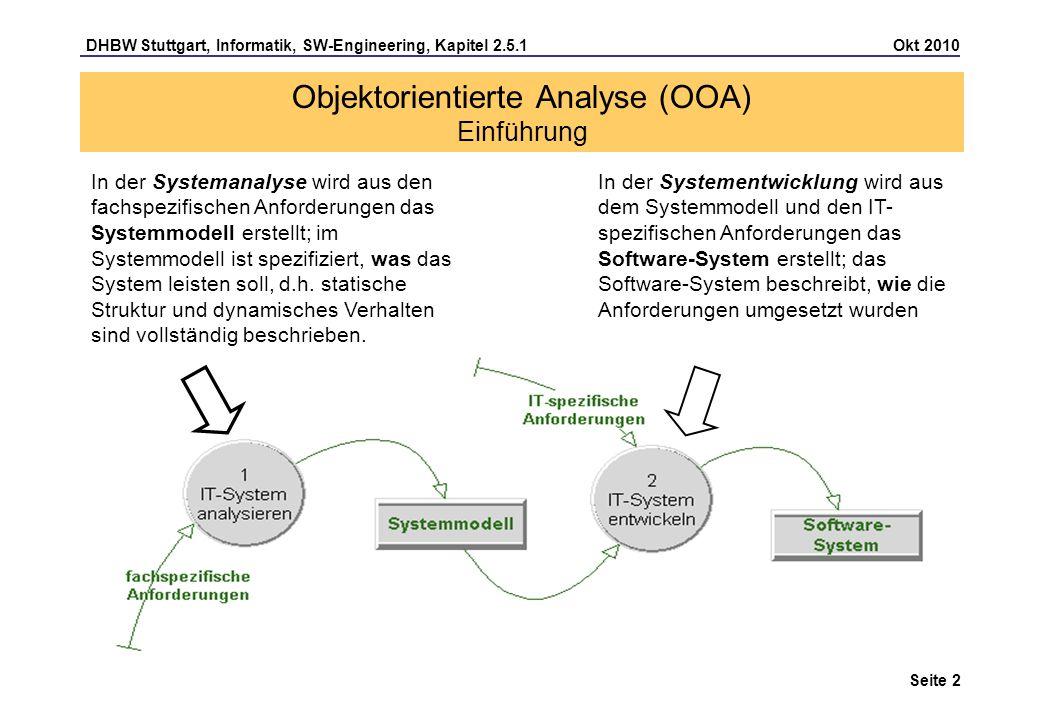 Objektorientierte Analyse (OOA) Einführung