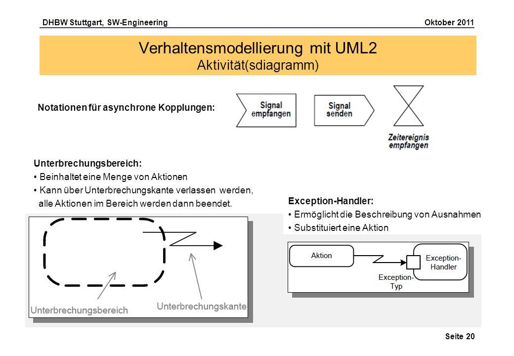 Verhaltensmodellierung mit UML2 Aktivität(sdiagramm)