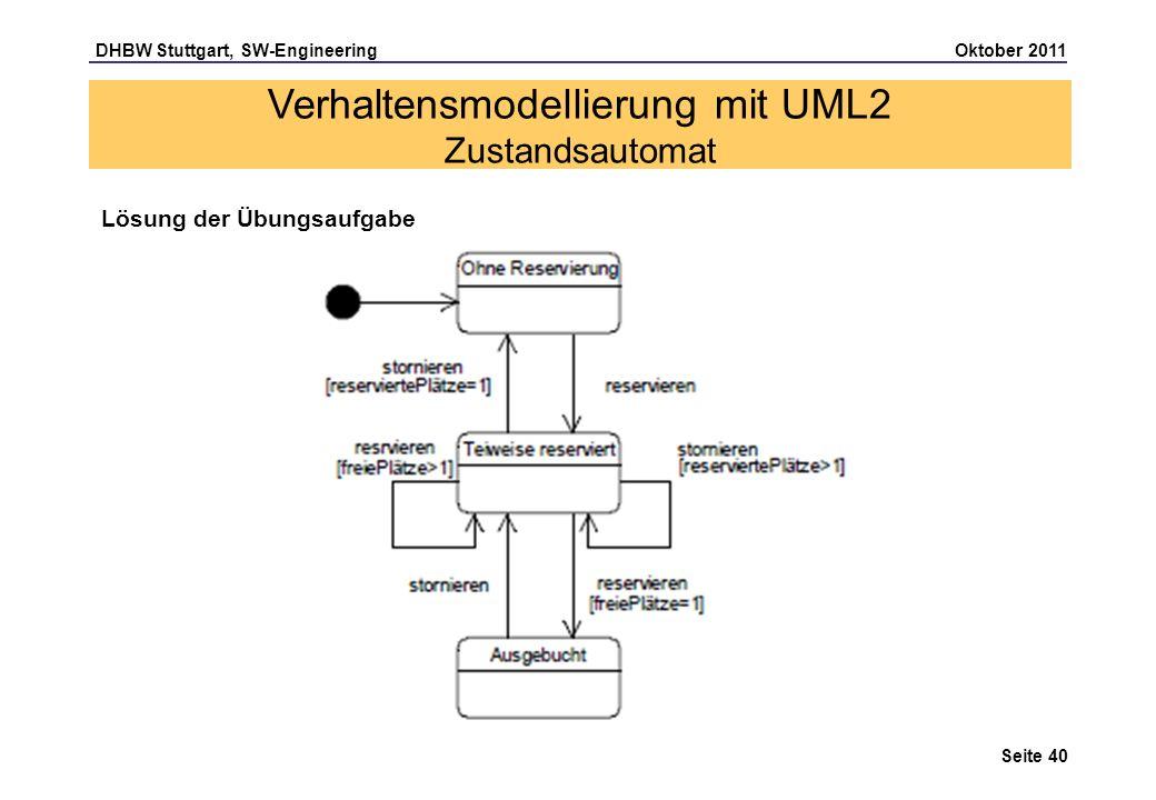 Verhaltensmodellierung mit UML2 Zustandsautomat