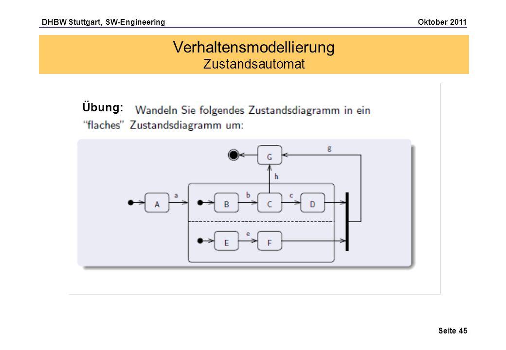 Verhaltensmodellierung Zustandsautomat