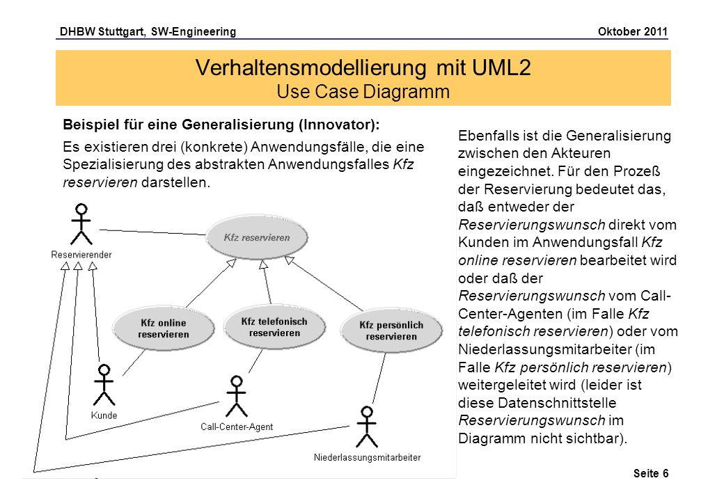Verhaltensmodellierung mit UML2 Use Case Diagramm