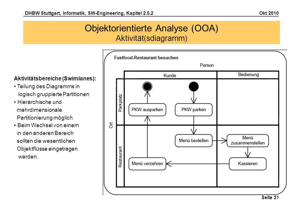 Objektorientierte Analyse (OOA) Aktivität(sdiagramm)