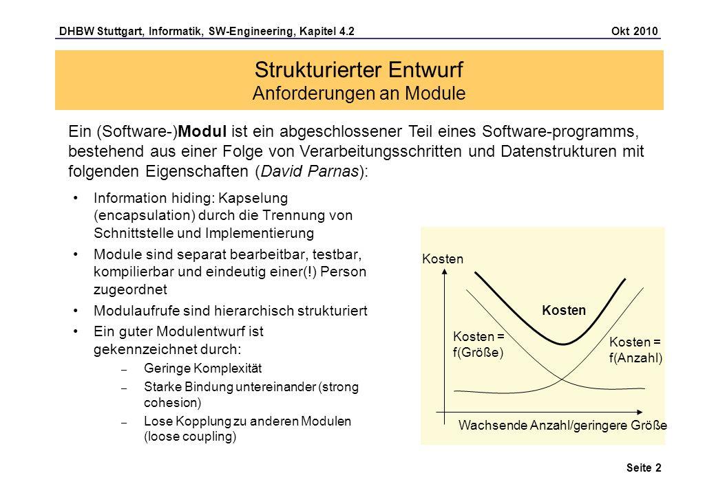 Strukturierter Entwurf Anforderungen an Module