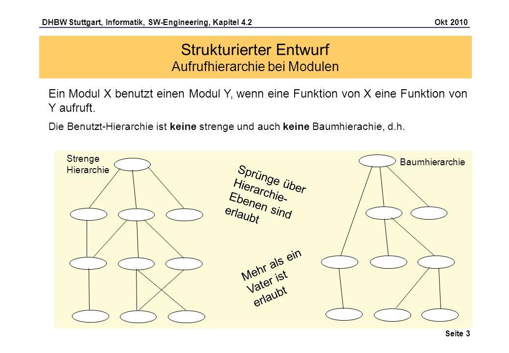 Strukturierter Entwurf Aufrufhierarchie bei Modulen