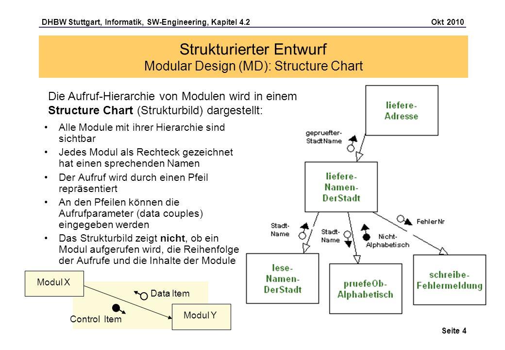 Strukturierter Entwurf Modular Design (MD): Structure Chart