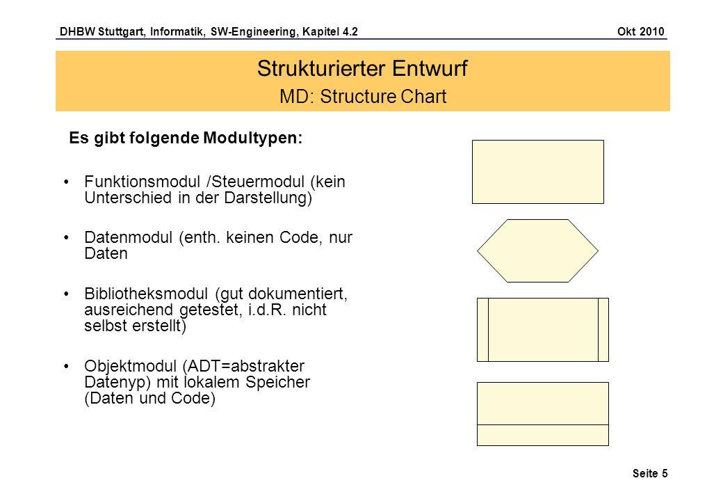 Strukturierter Entwurf MD: Structure Chart