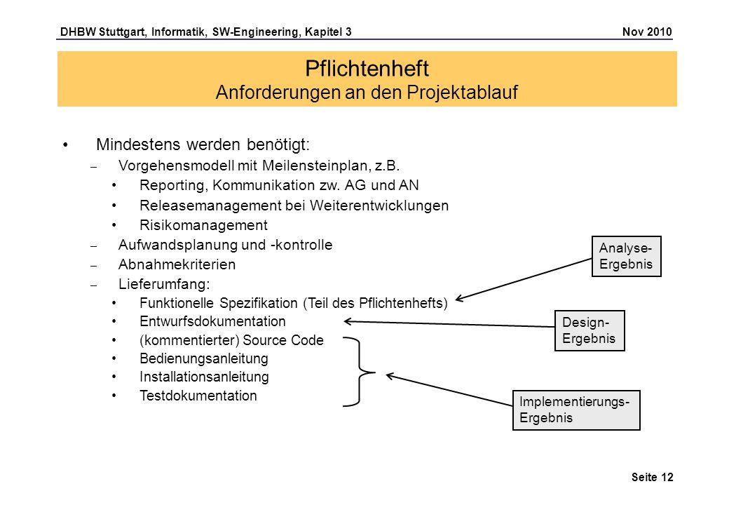 Pflichtenheft Anforderungen an den Projektablauf