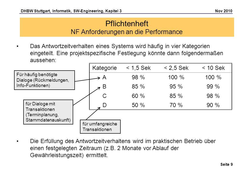 Pflichtenheft NF Anforderungen an die Performance