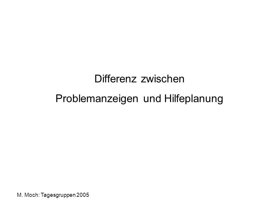 Differenz zwischen Problemanzeigen und Hilfeplanung