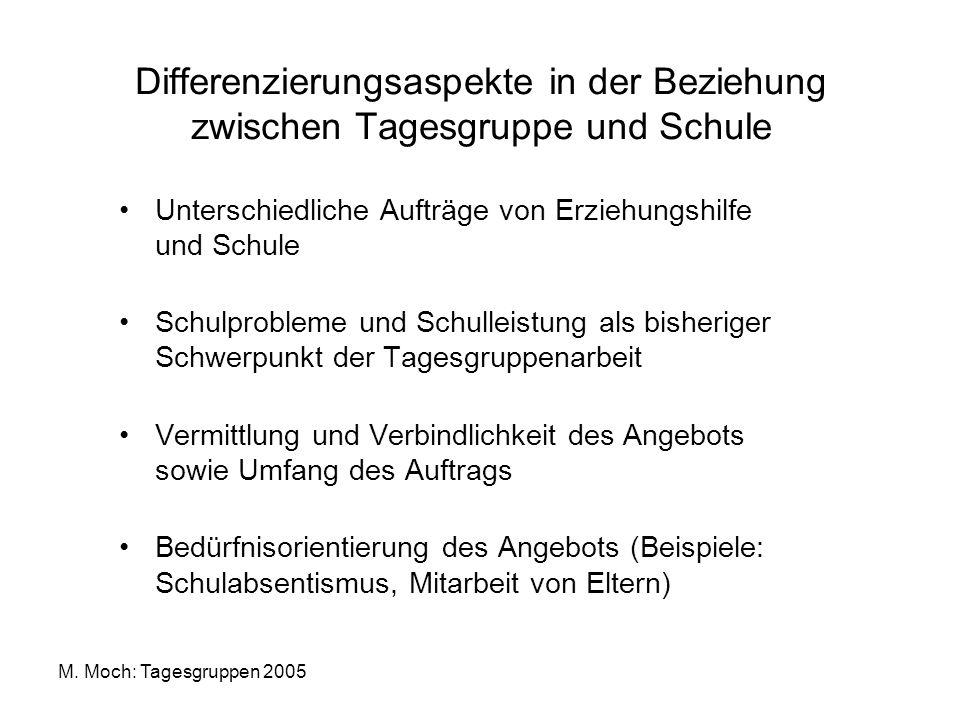 Differenzierungsaspekte in der Beziehung zwischen Tagesgruppe und Schule