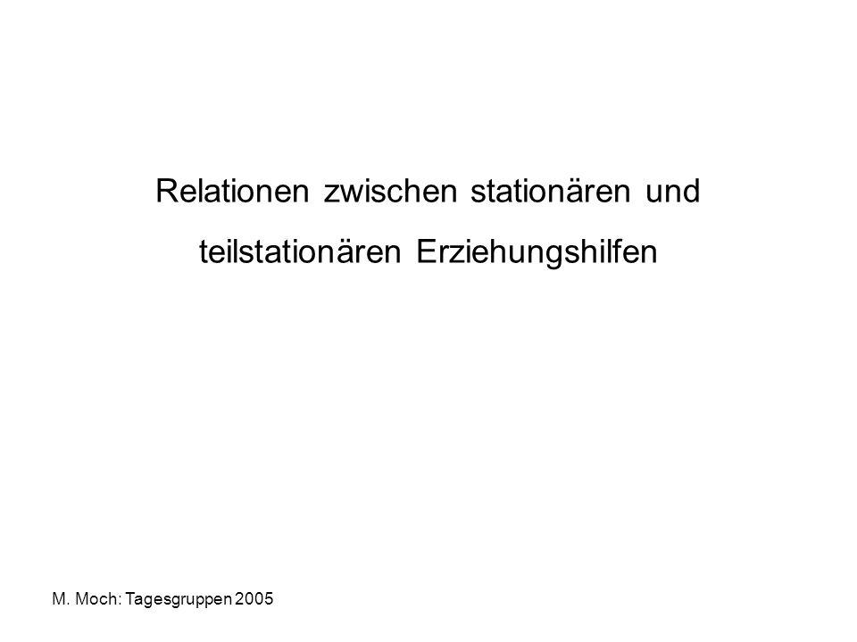 Relationen zwischen stationären und teilstationären Erziehungshilfen