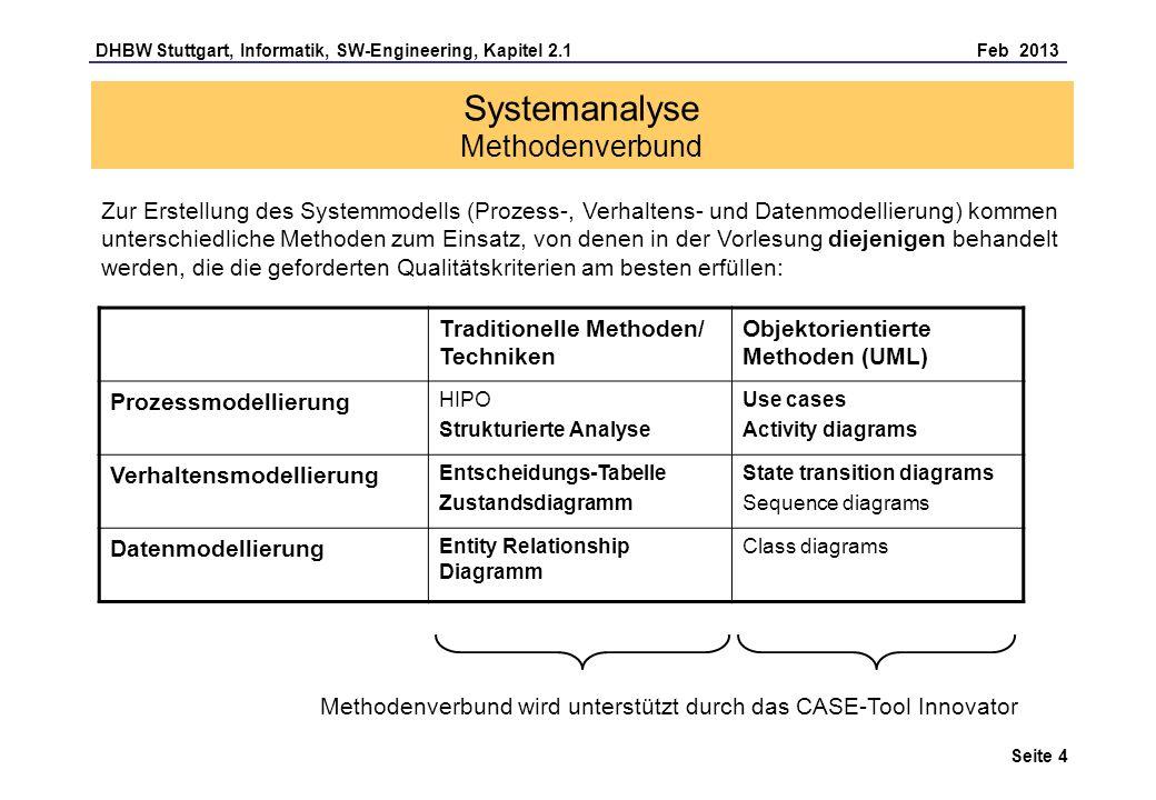 Systemanalyse Methodenverbund