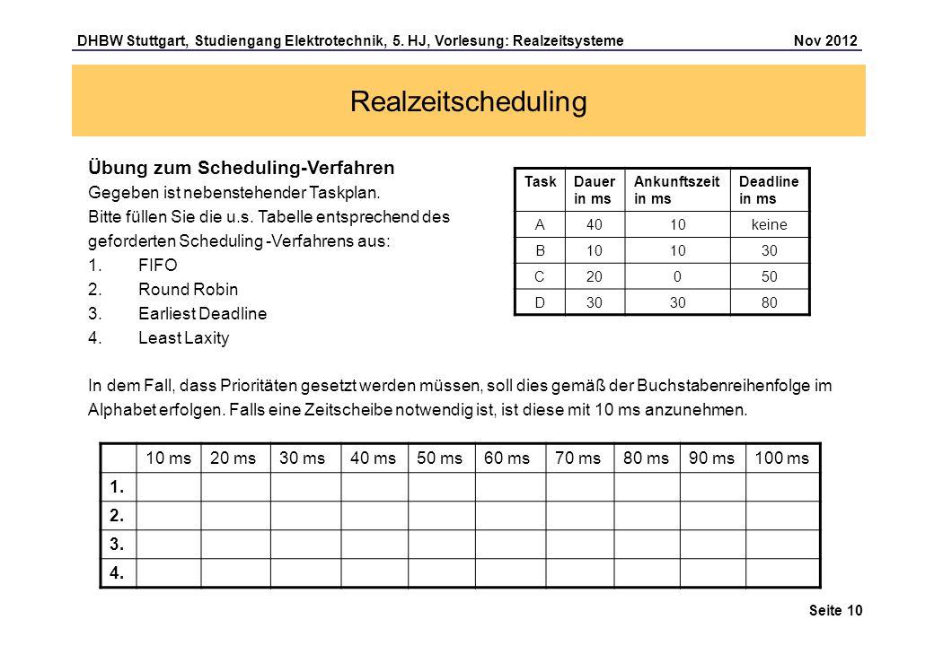 Realzeitscheduling Übung zum Scheduling-Verfahren