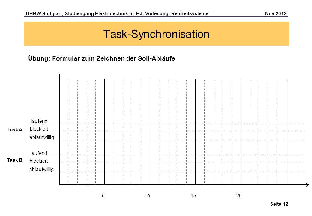 Task-Synchronisation