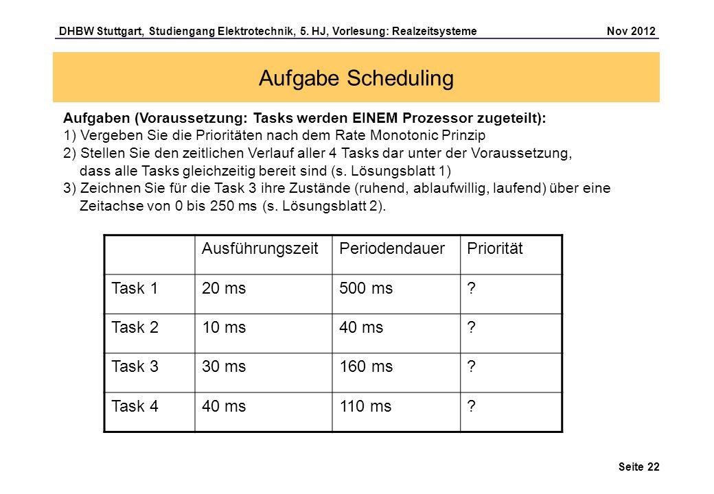 Aufgabe Scheduling Ausführungszeit Periodendauer Priorität Task 1