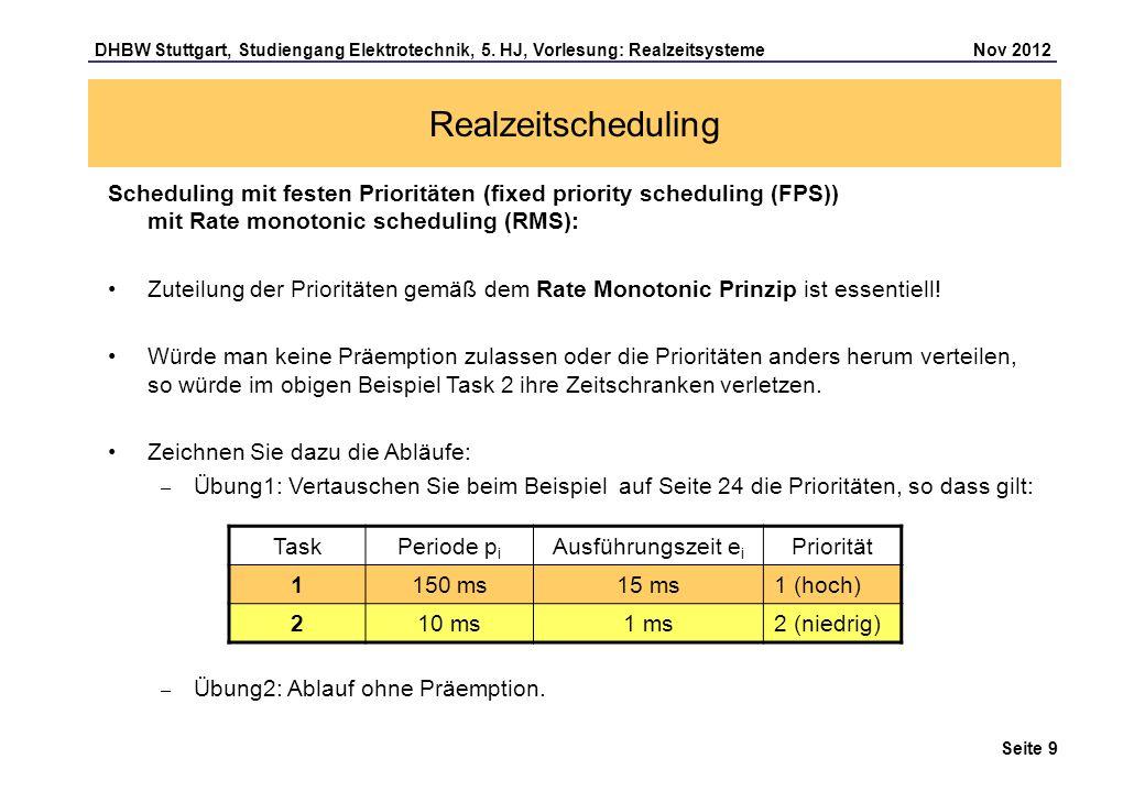Realzeitscheduling Scheduling mit festen Prioritäten (fixed priority scheduling (FPS)) mit Rate monotonic scheduling (RMS):
