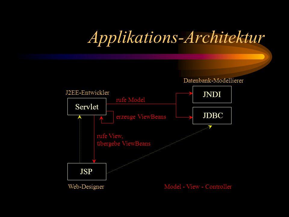 Applikations-Architektur