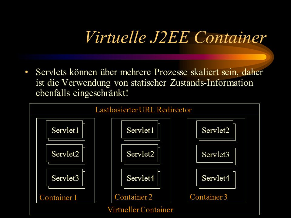 Virtuelle J2EE Container