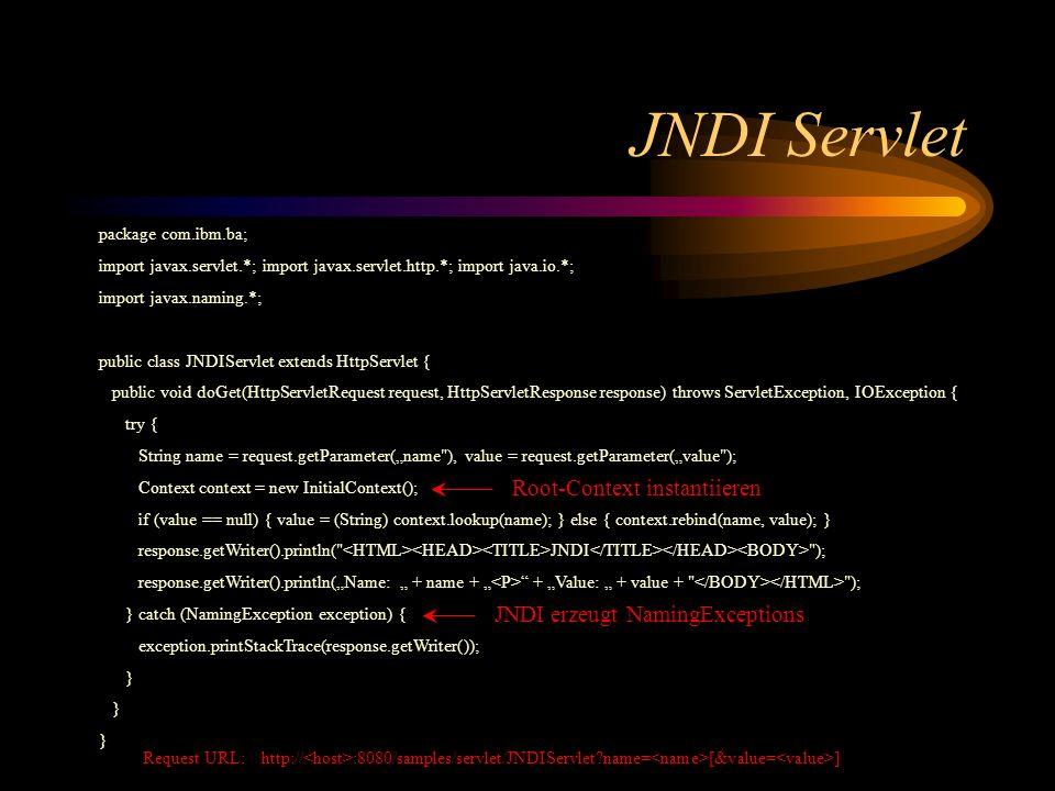 JNDI Servlet Root-Context instantiieren JNDI erzeugt NamingExceptions