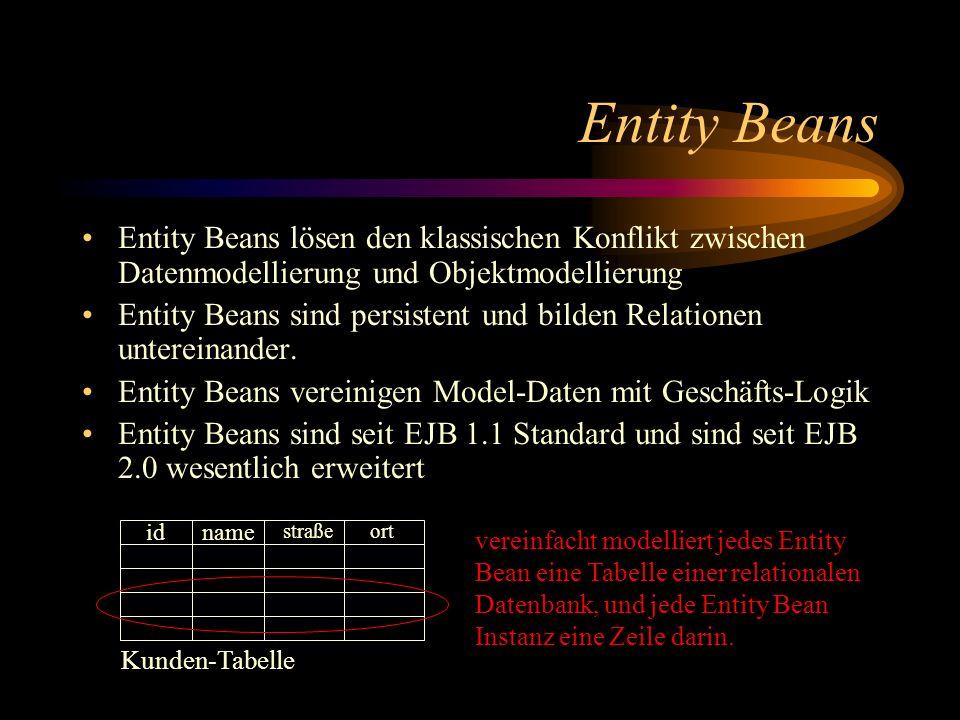 Entity Beans Entity Beans lösen den klassischen Konflikt zwischen Datenmodellierung und Objektmodellierung.