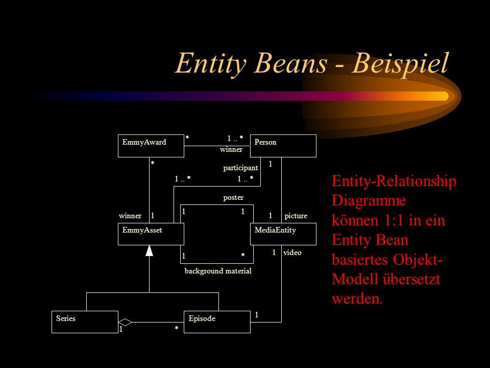 Entity Beans - Beispiel