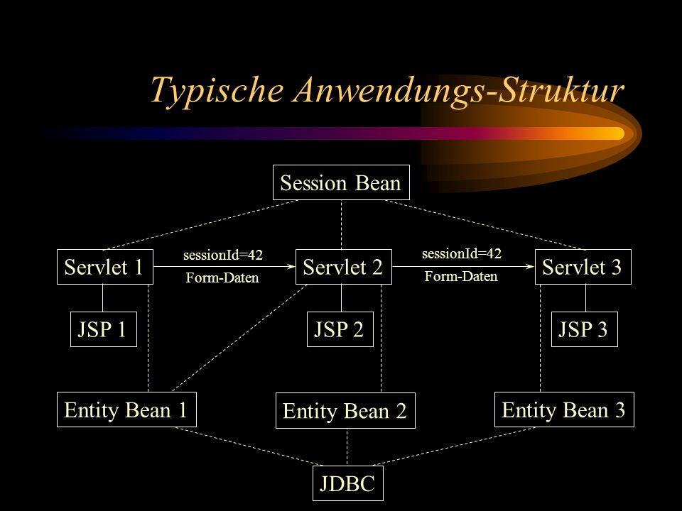 Typische Anwendungs-Struktur