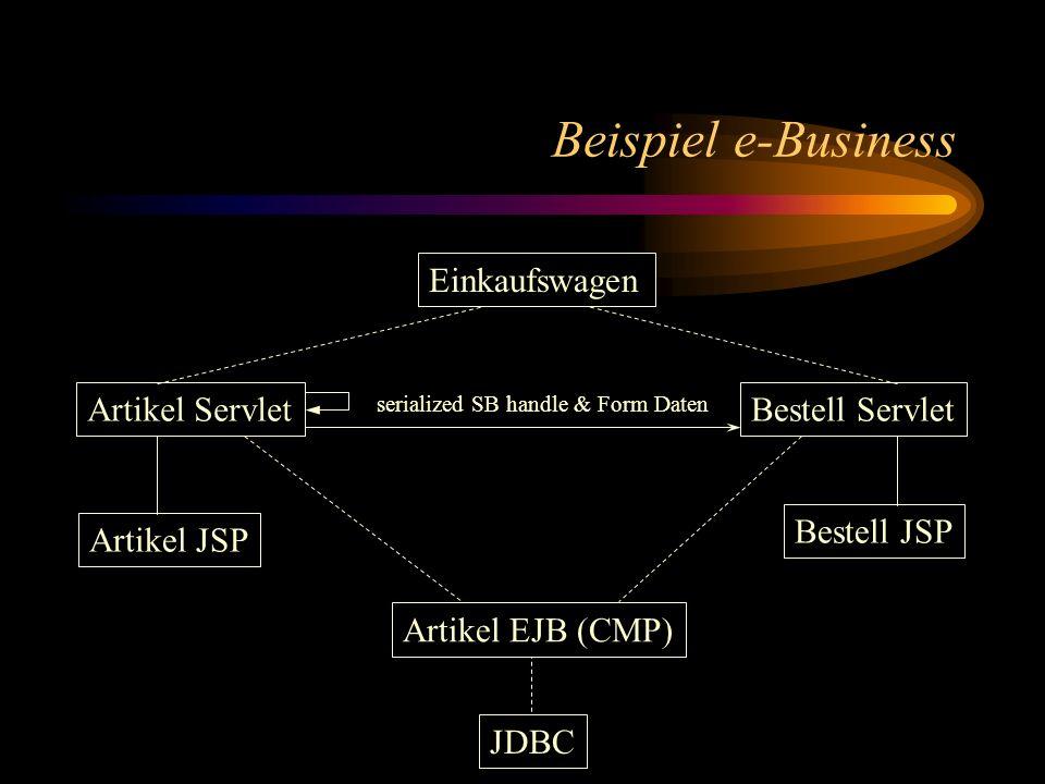 Beispiel e-Business Einkaufswagen Artikel Servlet Bestell Servlet