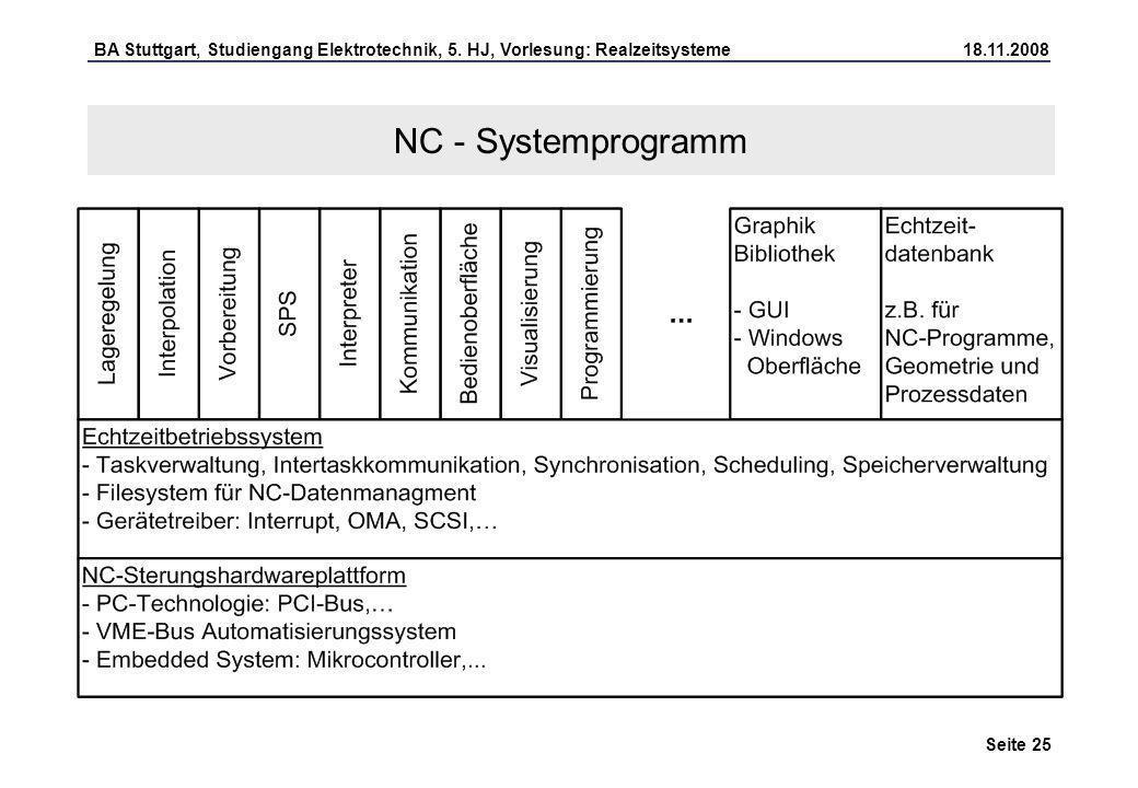 NC - Systemprogramm