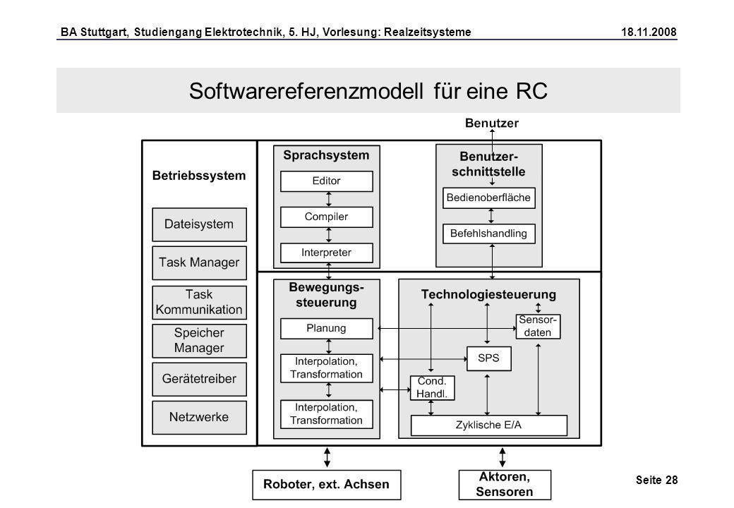 Softwarereferenzmodell für eine RC