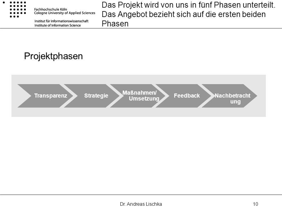 Das Projekt wird von uns in fünf Phasen unterteilt