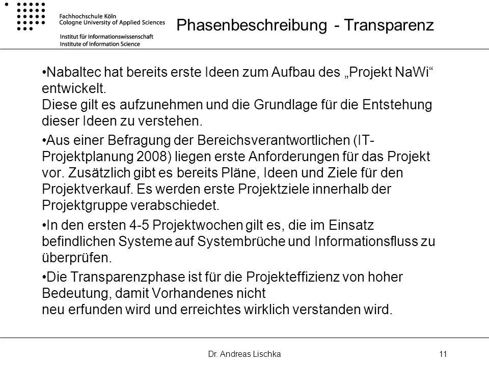 Phasenbeschreibung - Transparenz