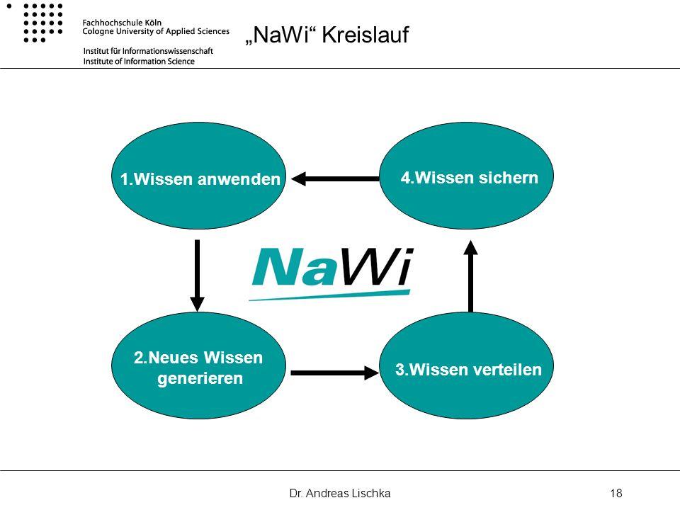 """""""NaWi Kreislauf 1.Wissen anwenden 4.Wissen sichern 2.Neues Wissen"""
