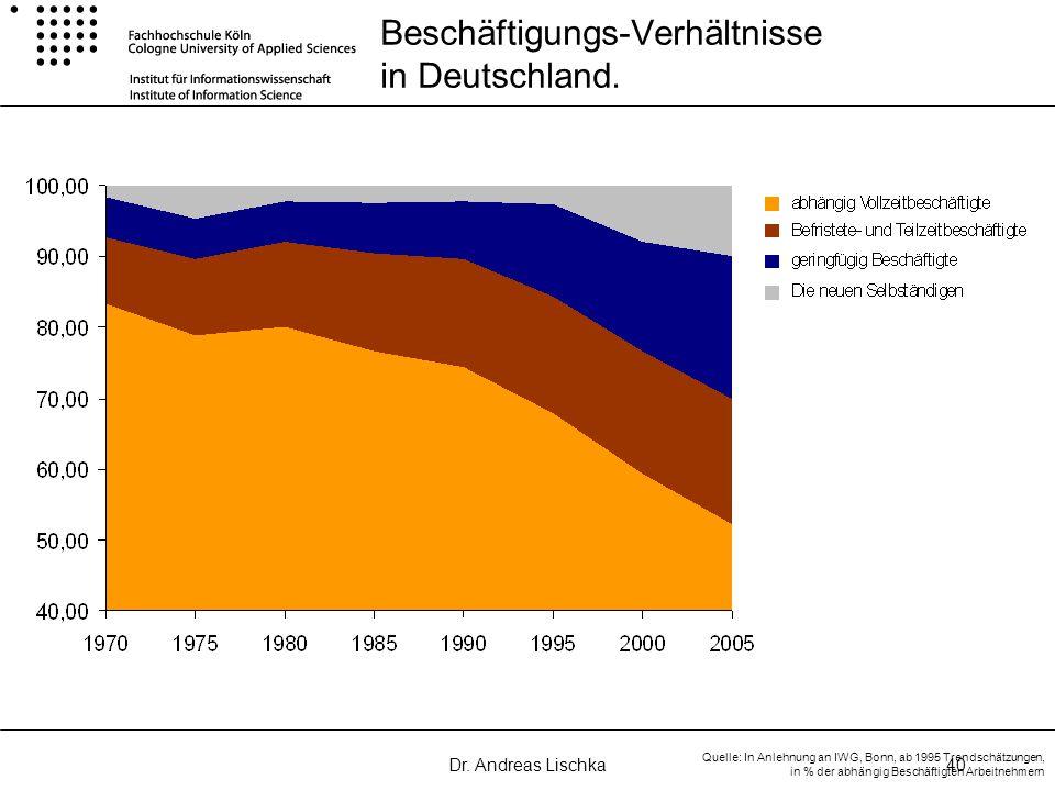 Beschäftigungs-Verhältnisse in Deutschland.