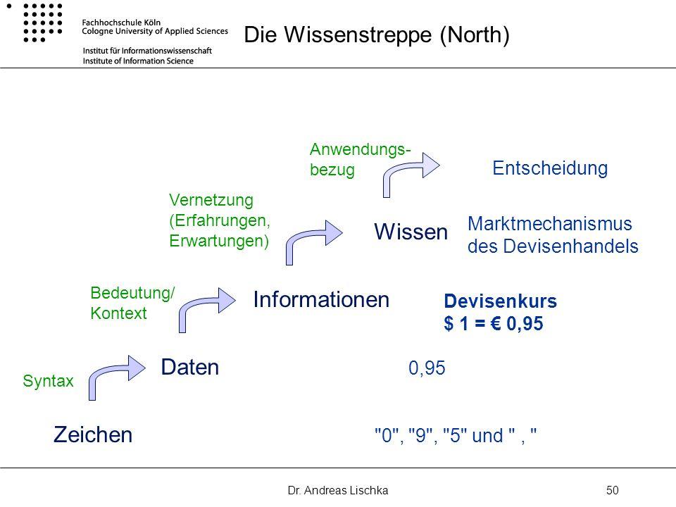 Die Wissenstreppe (North)