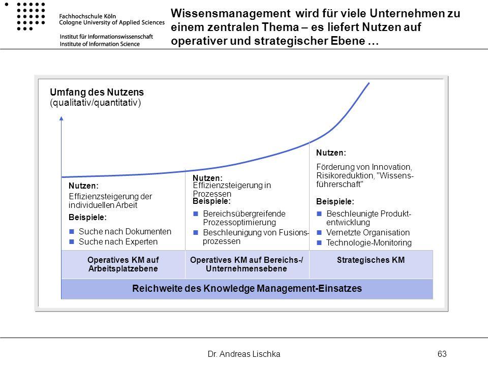 Wissensmanagement wird für viele Unternehmen zu einem zentralen Thema – es liefert Nutzen auf operativer und strategischer Ebene …