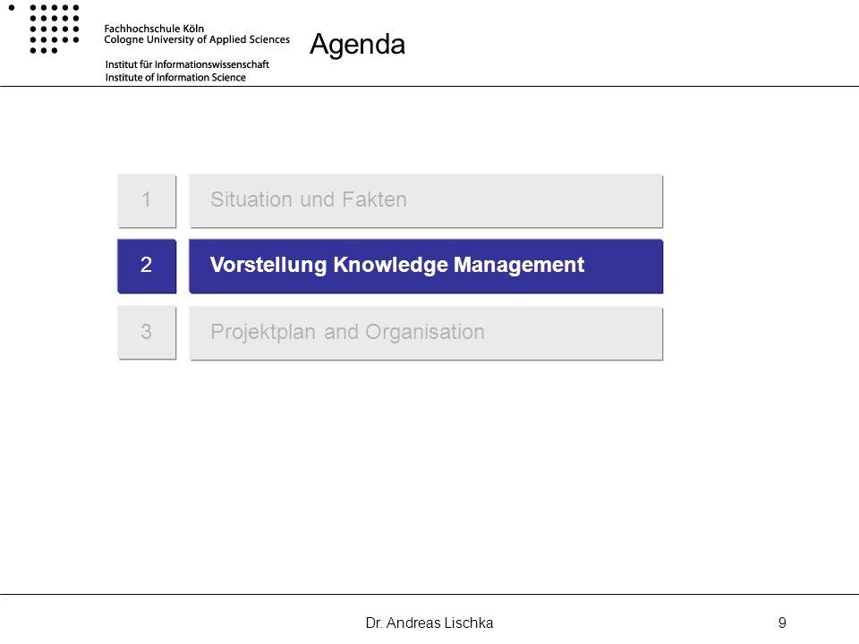 Agenda 1 Situation und Fakten 2 Vorstellung Knowledge Management 3