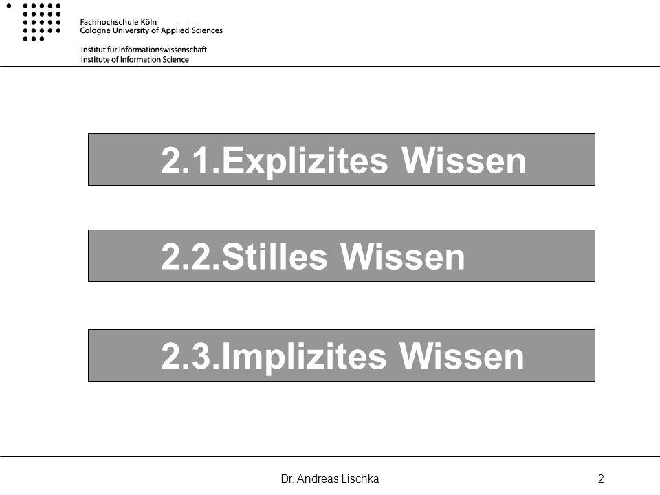 2.1.Explizites Wissen 2.2.Stilles Wissen 2.3.Implizites Wissen