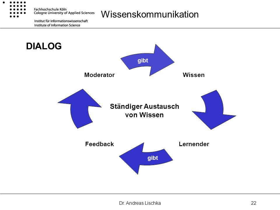 Wissenskommunikation