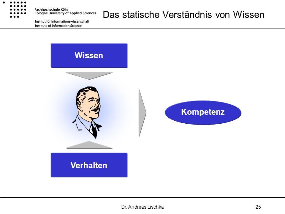 Das statische Verständnis von Wissen