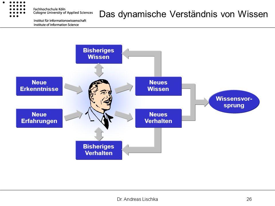 Das dynamische Verständnis von Wissen