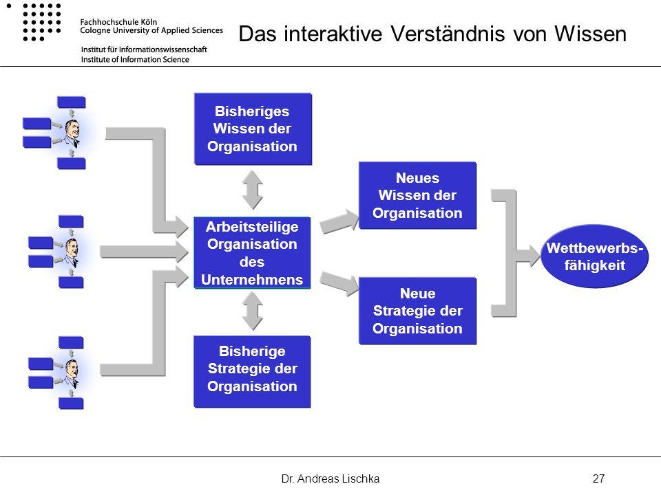 Das interaktive Verständnis von Wissen