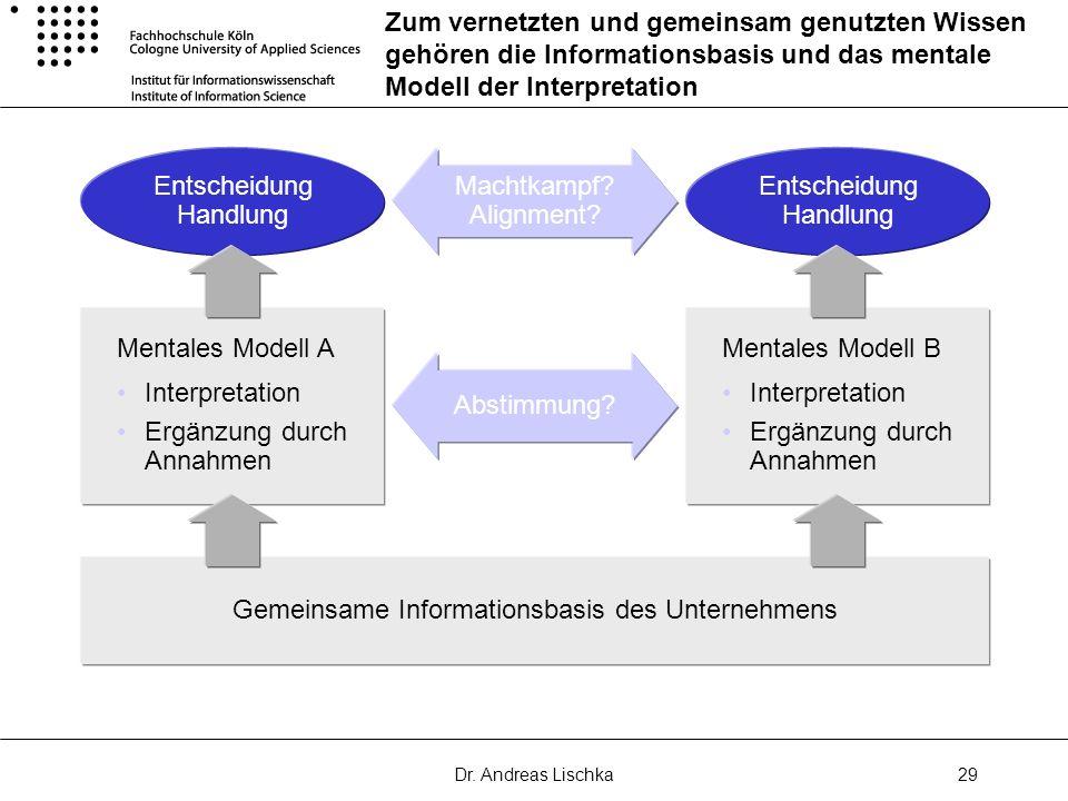 Gemeinsame Informationsbasis des Unternehmens