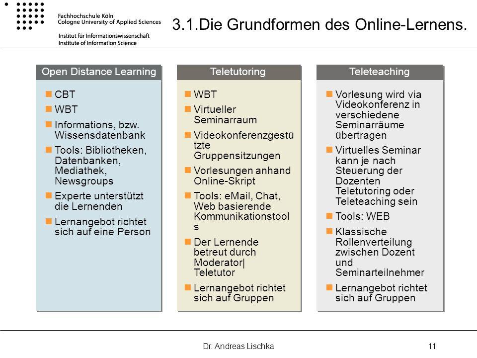 3.1.Die Grundformen des Online-Lernens.